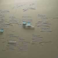 Wall with strips of paper taped up in groups