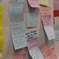 Wall with post-its showing research findings