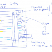 Rough sketch of Skyrbe interface